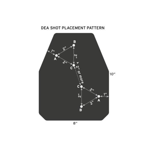 Hesco D220 Pattern